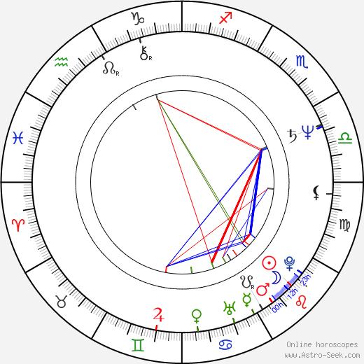 Edgar Givry astro natal birth chart, Edgar Givry horoscope, astrology