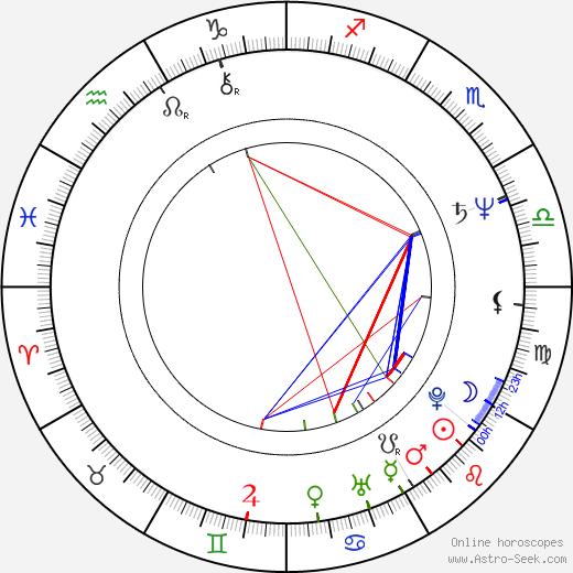 Eric Alan Edwards astro natal birth chart, Eric Alan Edwards horoscope, astrology