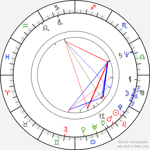 Greg Duhaime birth chart, Greg Duhaime astro natal horoscope, astrology