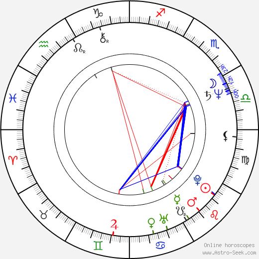Jan Kraus astro natal birth chart, Jan Kraus horoscope, astrology