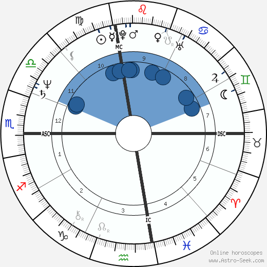 Marcia Clark wikipedia, horoscope, astrology, instagram