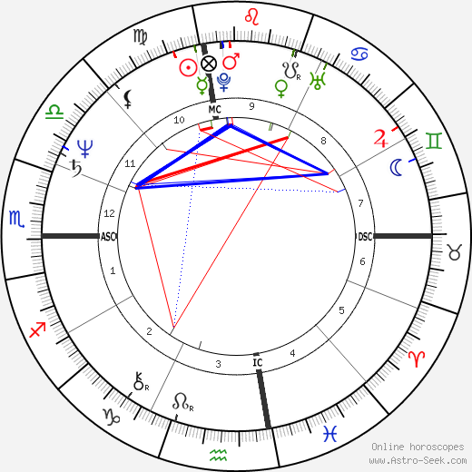 Marcia Clark astro natal birth chart, Marcia Clark horoscope, astrology