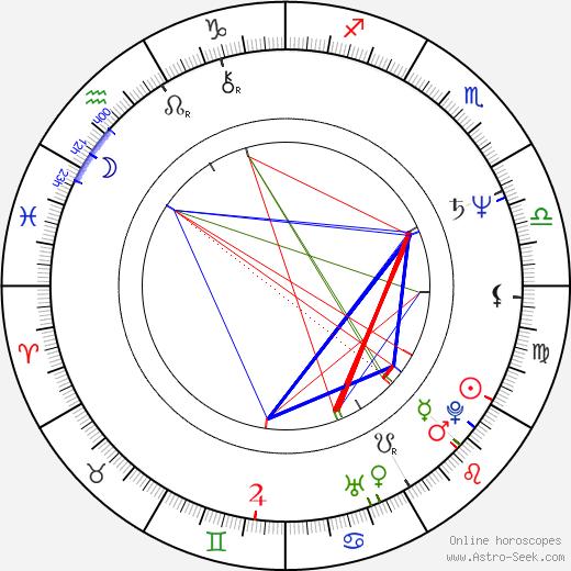 Martin Táborský astro natal birth chart, Martin Táborský horoscope, astrology