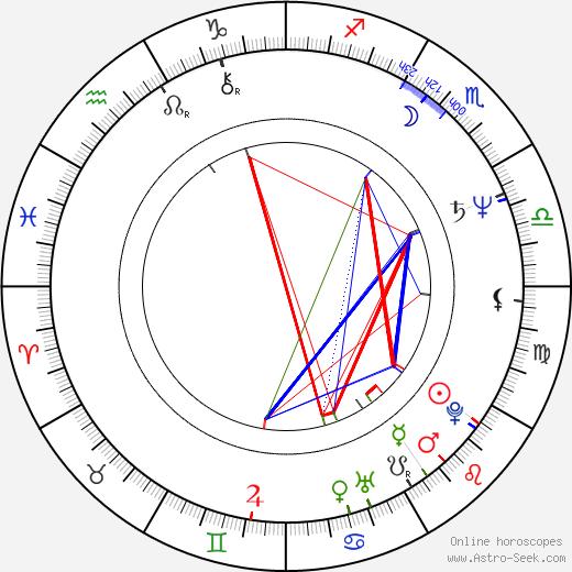 Michael Canavan birth chart, Michael Canavan astro natal horoscope, astrology