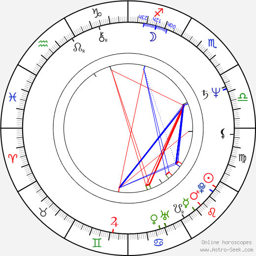 Mikko Kurenniemi astro natal birth chart, Mikko Kurenniemi horoscope, astrology