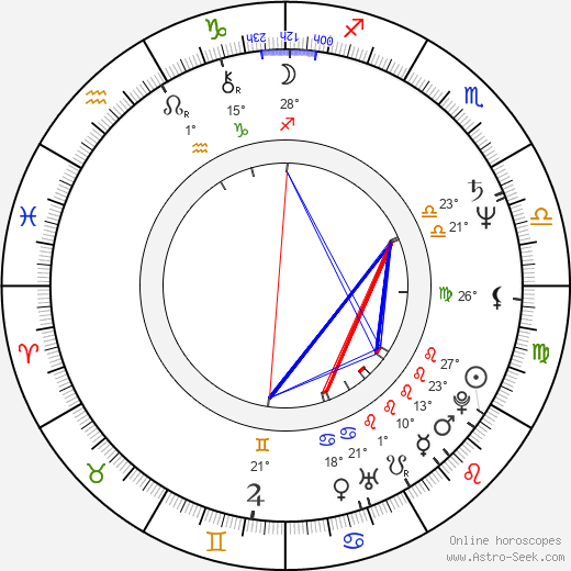 Pierre-Henry Salfati birth chart, biography, wikipedia 2019, 2020