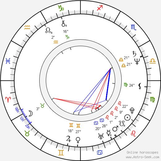 Robert Cray birth chart, biography, wikipedia 2020, 2021