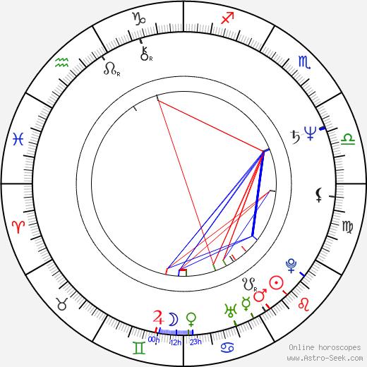 Stan Lane birth chart, Stan Lane astro natal horoscope, astrology
