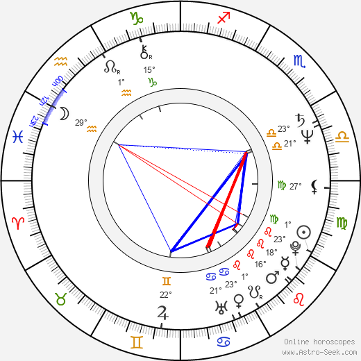 Stephen Bridgewater birth chart, biography, wikipedia 2016, 2017