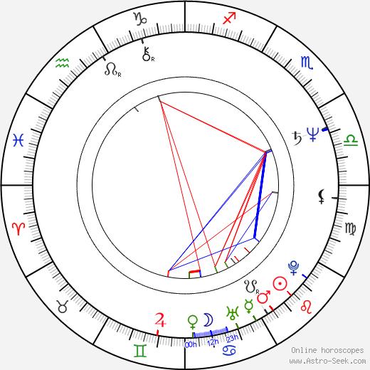 Valerie Wildman birth chart, Valerie Wildman astro natal horoscope, astrology
