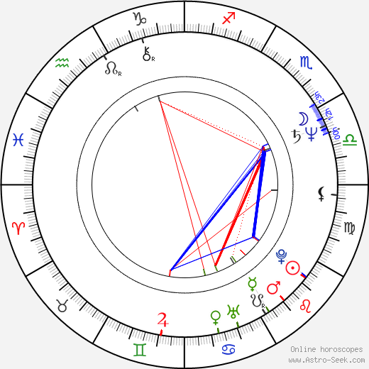 Wolfgang Hohlbein birth chart, Wolfgang Hohlbein astro natal horoscope, astrology