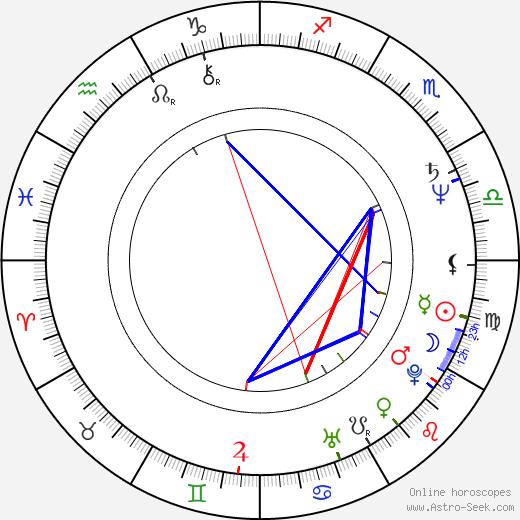 Ami Aspelund astro natal birth chart, Ami Aspelund horoscope, astrology