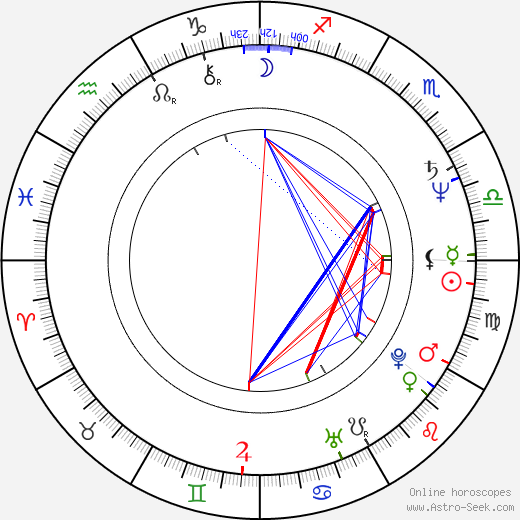Christopher Rich astro natal birth chart, Christopher Rich horoscope, astrology