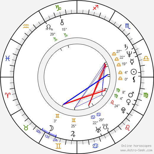 David Bradley birth chart, biography, wikipedia 2018, 2019