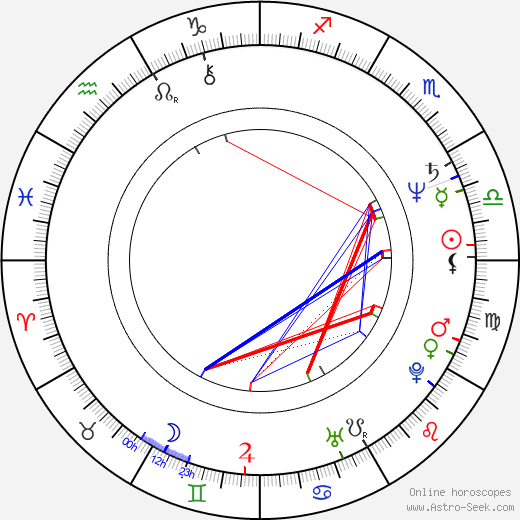 David Bradley astro natal birth chart, David Bradley horoscope, astrology