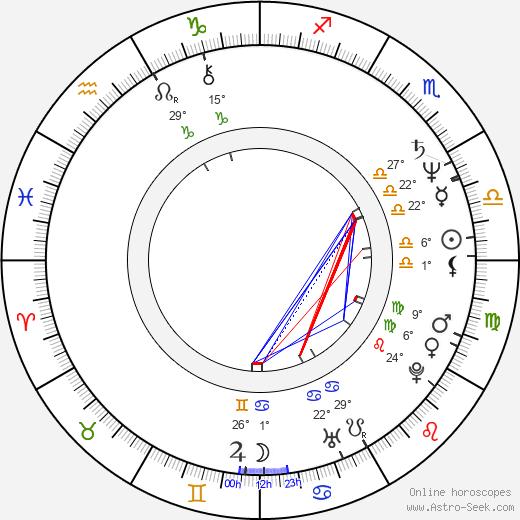 Drake Hogestyn birth chart, biography, wikipedia 2019, 2020