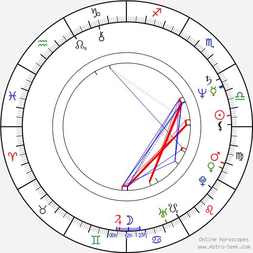 Drake Hogestyn astro natal birth chart, Drake Hogestyn horoscope, astrology