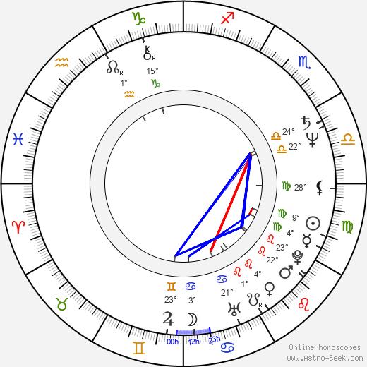 Eric Pauwels birth chart, biography, wikipedia 2020, 2021