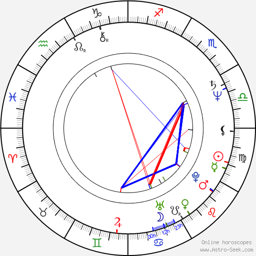Eric Young birth chart, Eric Young astro natal horoscope, astrology