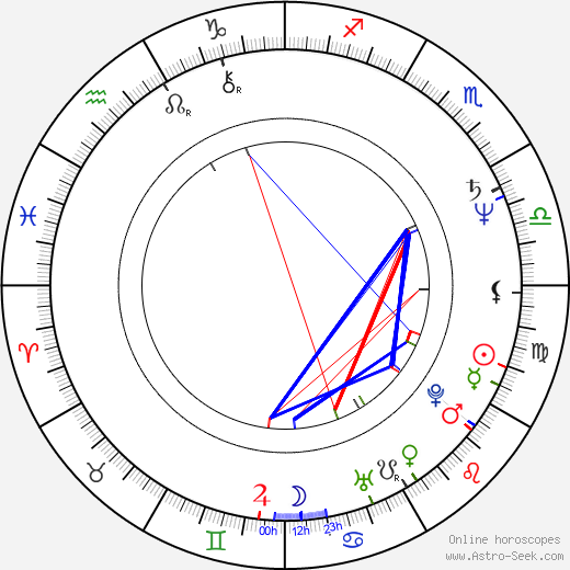 Keith Allen astro natal birth chart, Keith Allen horoscope, astrology
