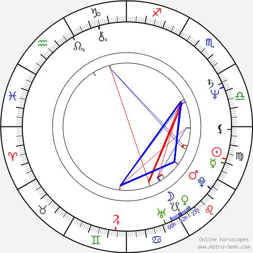Lee von Ernst birth chart, Lee von Ernst astro natal horoscope, astrology