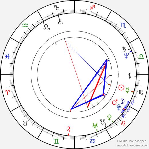 Patti Yasutake день рождения гороскоп, Patti Yasutake Натальная карта онлайн