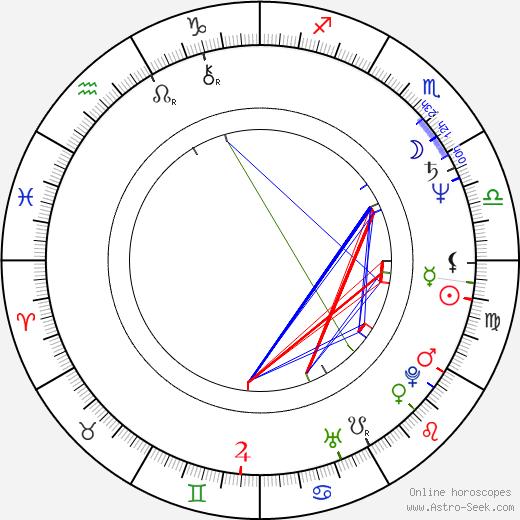 Tânia Alves birth chart, Tânia Alves astro natal horoscope, astrology