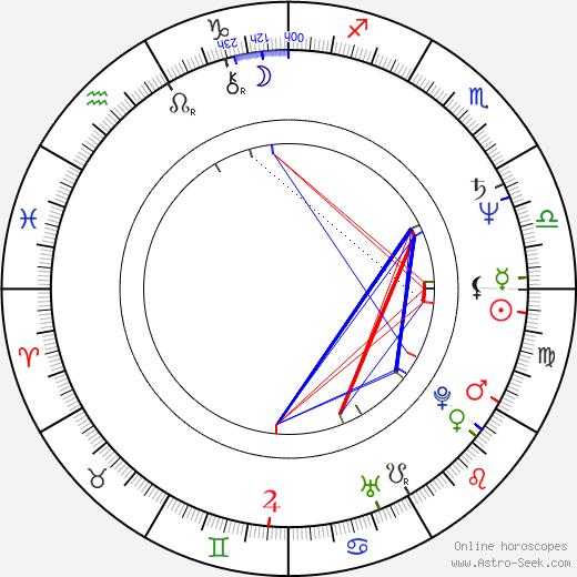 Valentin Teodosiu tema natale, oroscopo, Valentin Teodosiu oroscopi gratuiti, astrologia