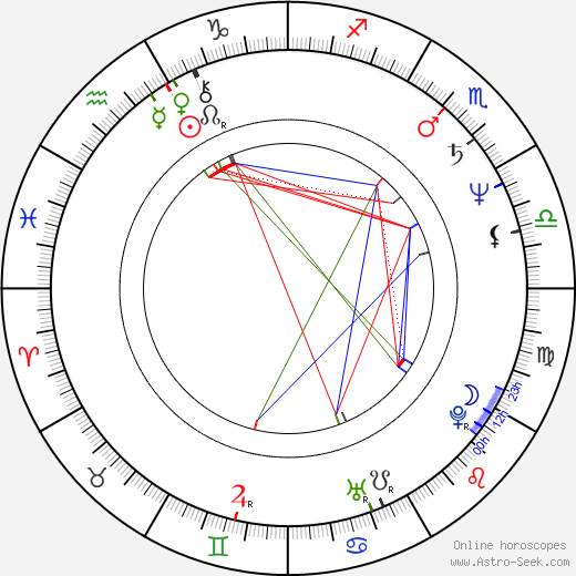 Daniel Dítě birth chart, Daniel Dítě astro natal horoscope, astrology