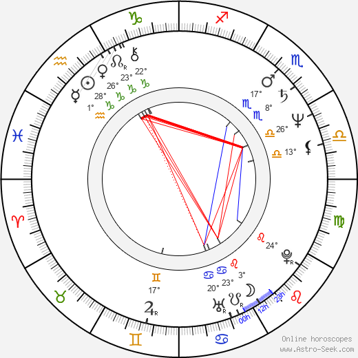 Evelyne Gebhardt birth chart, biography, wikipedia 2020, 2021