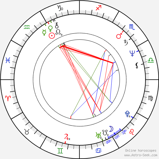 Evelyne Gebhardt birth chart, Evelyne Gebhardt astro natal horoscope, astrology