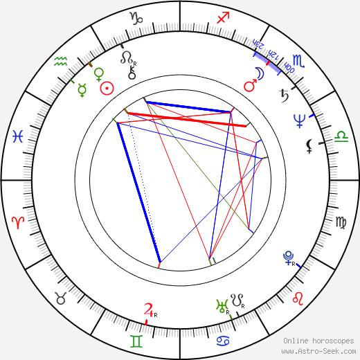 Hideki Takayama tema natale, oroscopo, Hideki Takayama oroscopi gratuiti, astrologia