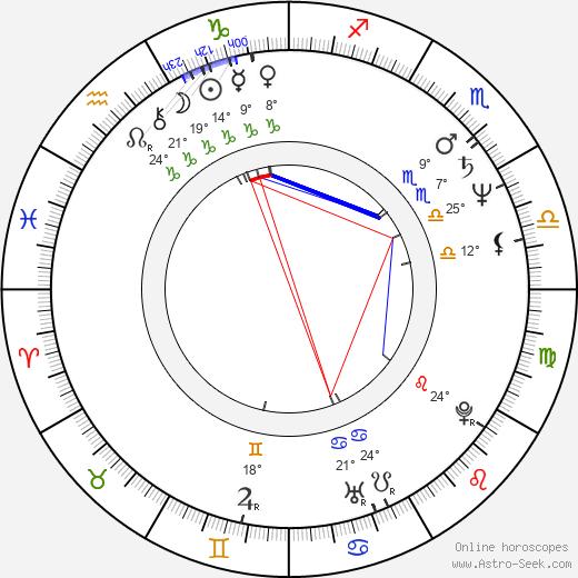 Jeff Chamberlain tema natale, biography, Biografia da Wikipedia 2020, 2021