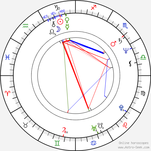 Jeff Chamberlain tema natale, oroscopo, Jeff Chamberlain oroscopi gratuiti, astrologia