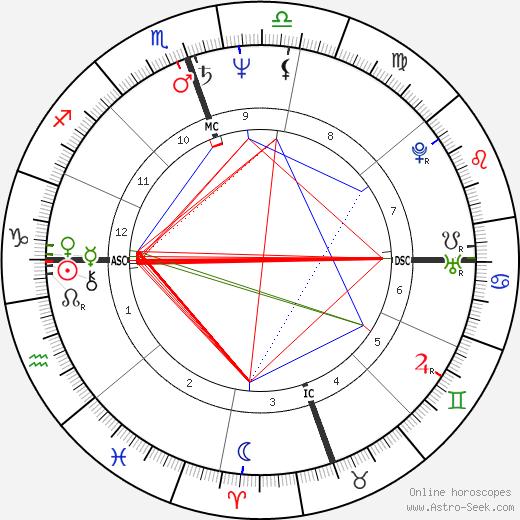 John A. Halloran день рождения гороскоп, John A. Halloran Натальная карта онлайн