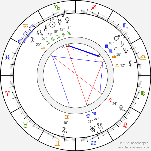 José María Vitier birth chart, biography, wikipedia 2018, 2019