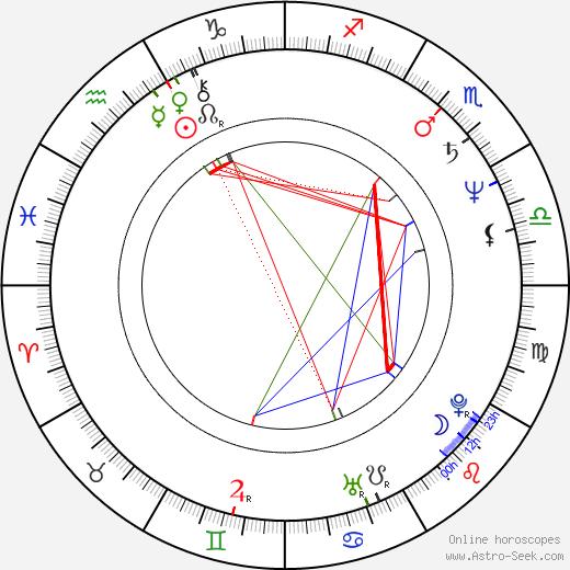 Ken Page tema natale, oroscopo, Ken Page oroscopi gratuiti, astrologia