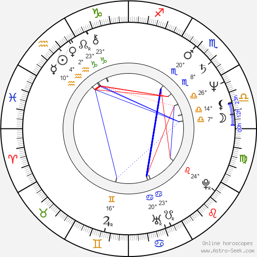Kevin Fennessy birth chart, biography, wikipedia 2020, 2021