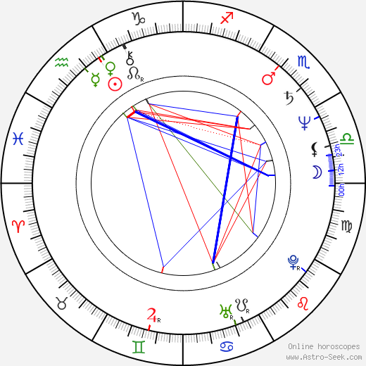 Krystyna Wachelko-Zaleska день рождения гороскоп, Krystyna Wachelko-Zaleska Натальная карта онлайн
