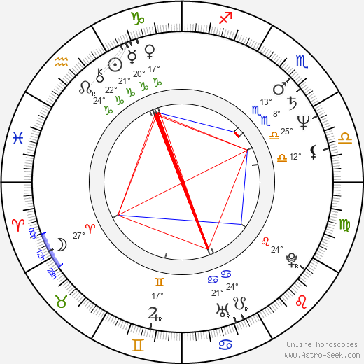 Lars Becker birth chart, biography, wikipedia 2018, 2019