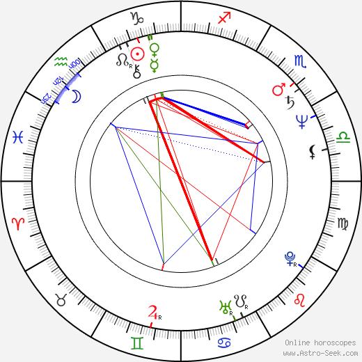Lise Hilboldt astro natal birth chart, Lise Hilboldt horoscope, astrology