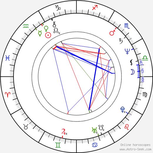 Lorenzo Mattotti birth chart, Lorenzo Mattotti astro natal horoscope, astrology