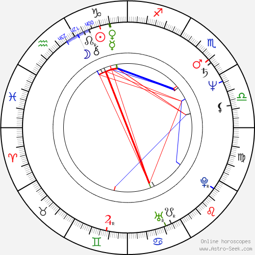 Masahiro Kobayashi tema natale, oroscopo, Masahiro Kobayashi oroscopi gratuiti, astrologia
