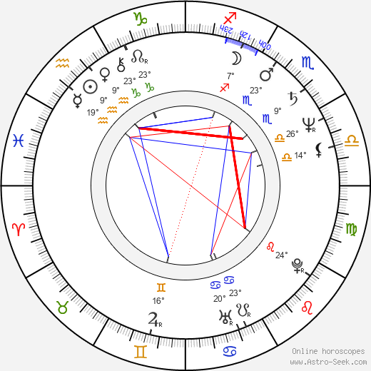 Mooji birth chart, biography, wikipedia 2019, 2020