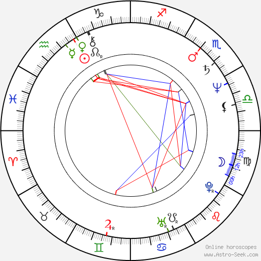 Patrick Weathers birth chart, Patrick Weathers astro natal horoscope, astrology