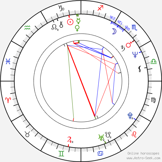 Richard Gibson astro natal birth chart, Richard Gibson horoscope, astrology