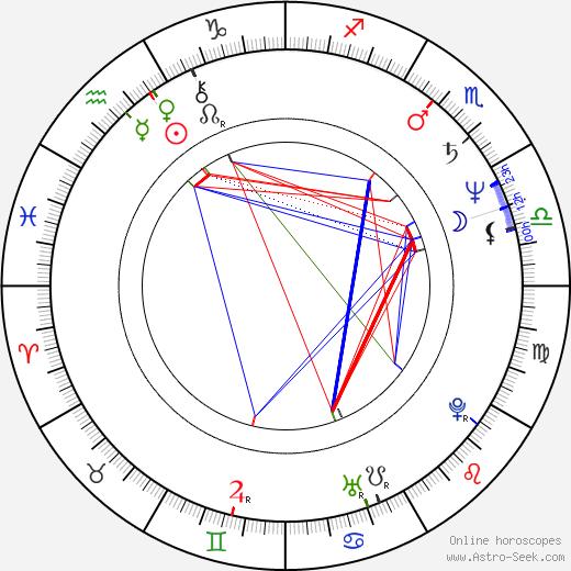 Ruth Williamson astro natal birth chart, Ruth Williamson horoscope, astrology
