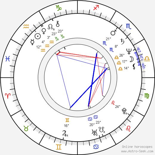 Sean Lawlor birth chart, biography, wikipedia 2020, 2021
