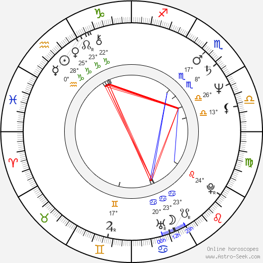Ted DiBiase birth chart, biography, wikipedia 2019, 2020
