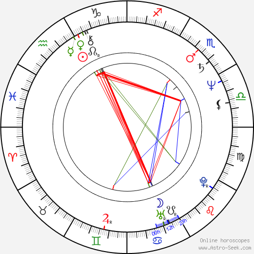Ted DiBiase birth chart, Ted DiBiase astro natal horoscope, astrology